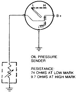 FoxBodyOilPressureCircuit let's make the stock oil pressure gauge real ford mustang forums 2000 Mustang Wiring Harness Diagram at bayanpartner.co