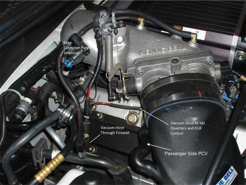 under the hood Ford Mustang Engine Diagram