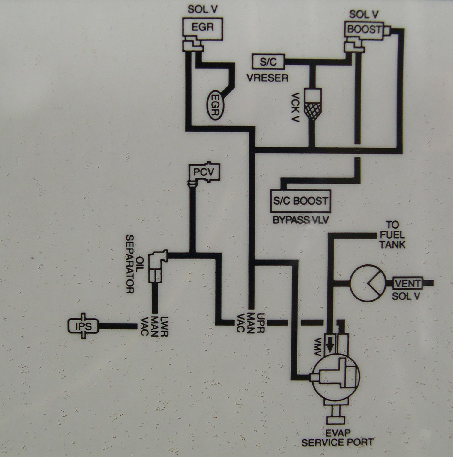 96 cobra vacuum diagram 96 cobra fuse diagram