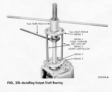 Classictiger Ford Toploader Transmission Manual